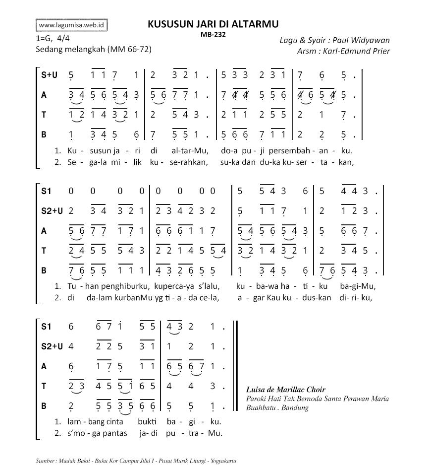 Kumpulan Lirik Lagu Rohani Natal Terbaru Info Terbaru